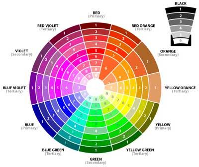 tabla de opciones de colores